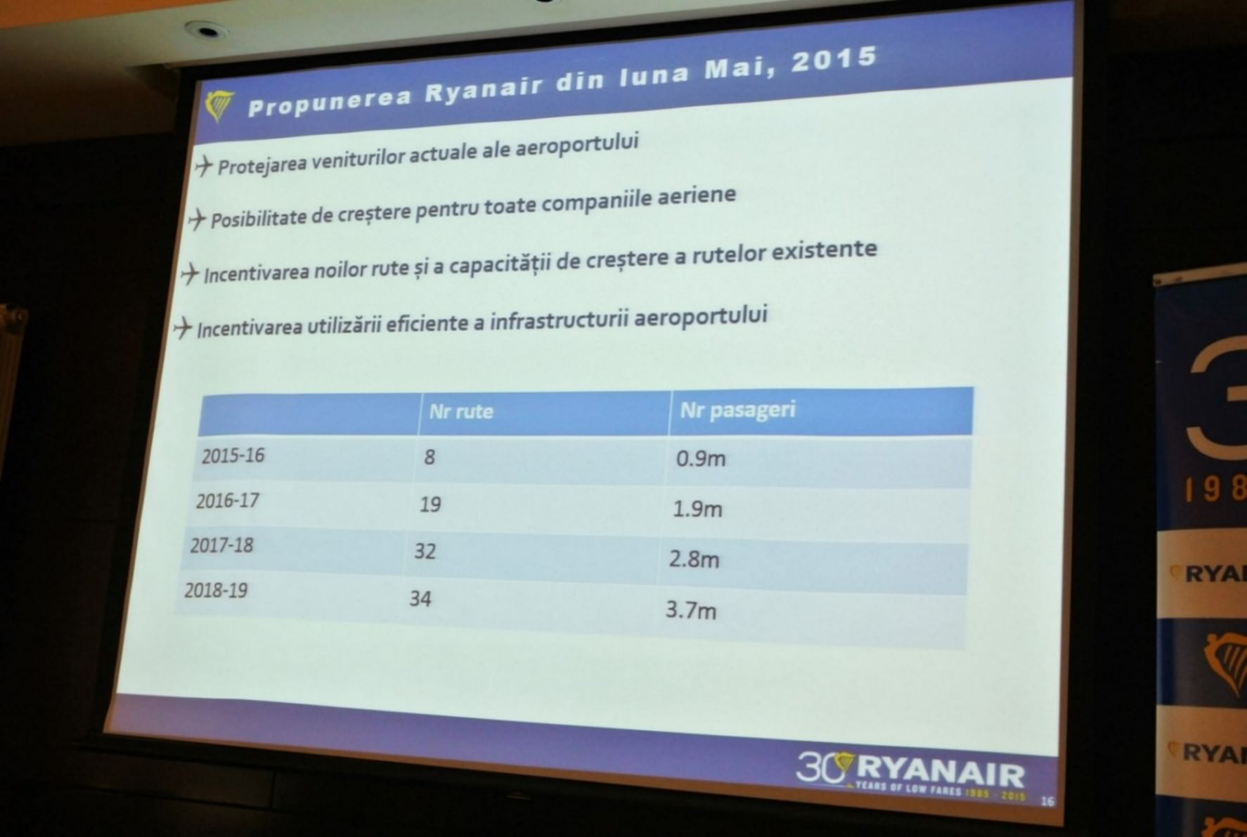 Propunere RyanAir Aeroport Otopeni