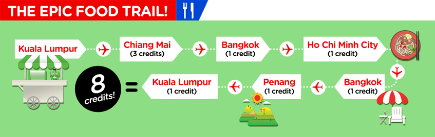 Air Asia ASEAN pass 23