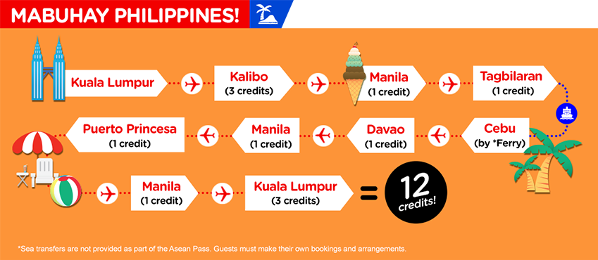Air Asia ASEAN pass 25