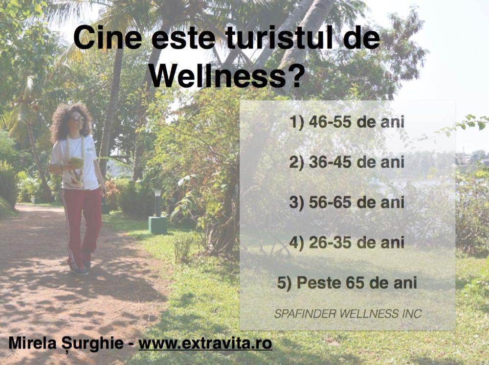 cine-este-clientul-de-wellness-extravita-herculane12