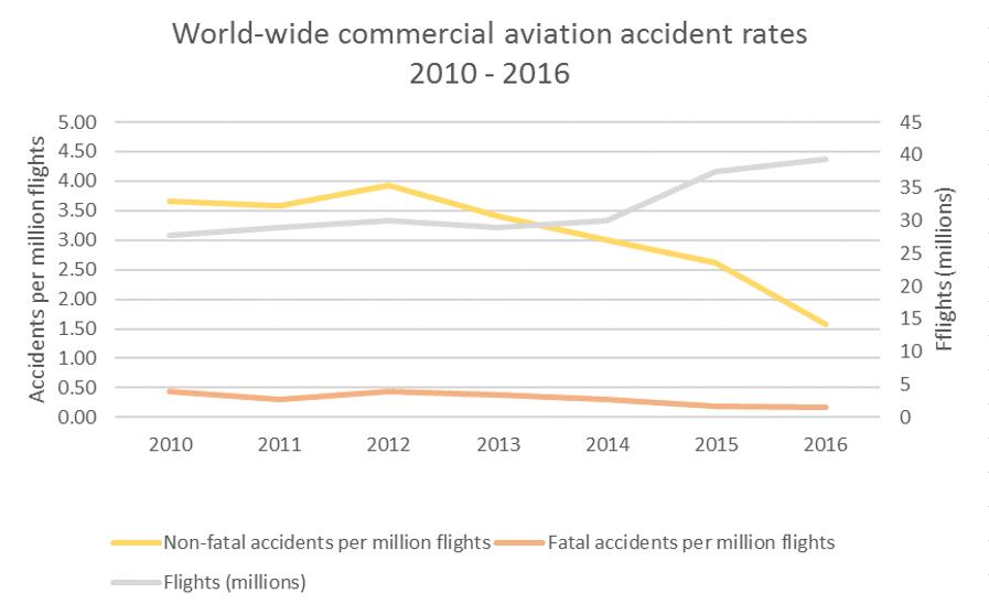 2016-accidente-aviatice-2016-independent-uk