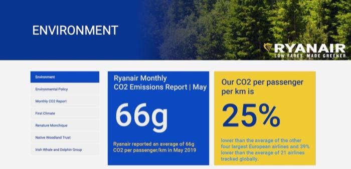 ryanair dioxid de carbon