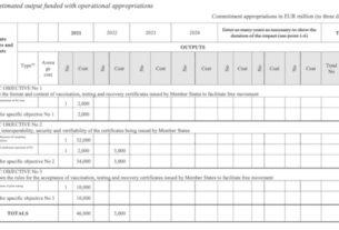 certificat vaccinare finantare